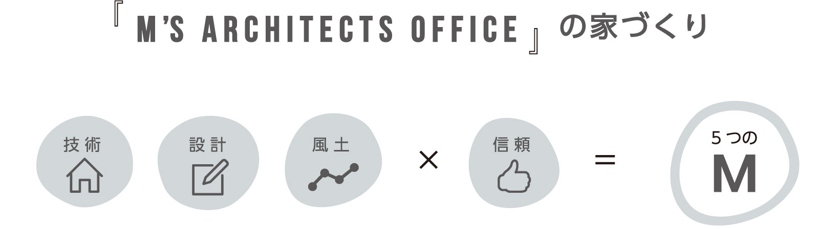 『M'S ARCHITECTS OFFICE の家づくり